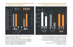 3pages-de-dossier-de-presse-veinoplus-sport-2013-300x194 dans Bien-Etre