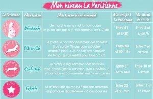 tableau-niveau-La-PArisienne