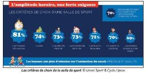 2 Pages de Communiqué Observatoire du fitness_Union Sport et Cycle_ Ipsos-3