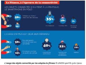 3 Pages de Communiqué Observatoire du fitness_Union Sport et Cycle_ Ipsos-4